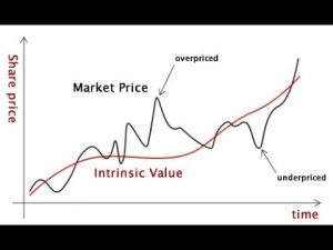 The best stocks to invest in have an intrinsic value greater than their market price.