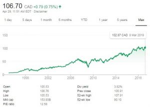 Royal Bank of Canada is an excellent choice when investing in Canadian banks