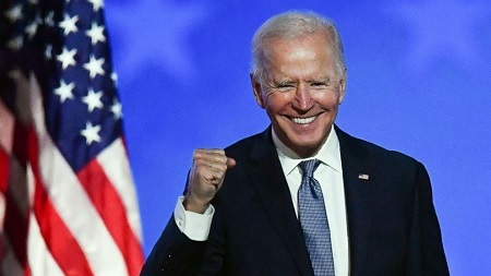 Investing during the Biden Administration