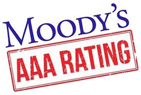 Defensive Investing Strategies - AAA Bonds