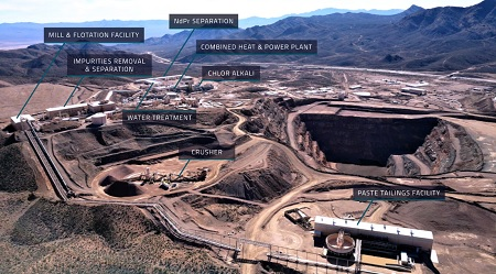 Strategic Mineral Investments - Mp Materials Mountain Pass Operation